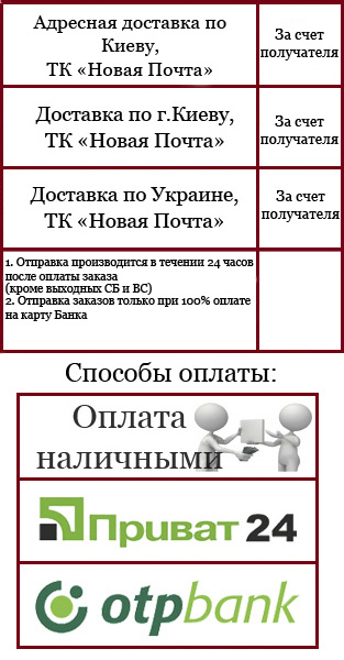 Dostavka&Oplata